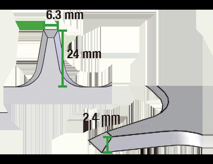 Professional grade cutting blades