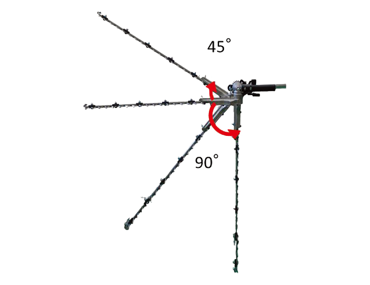 Adjustment system
